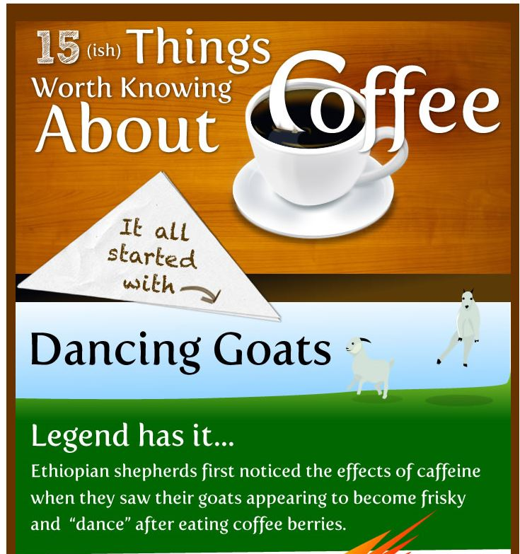 Click on the image for the rest of the 15 Coffee facts at theOatmeal.com